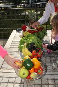 Gezonde voeding en uitgebalanceerd voedingspatroon